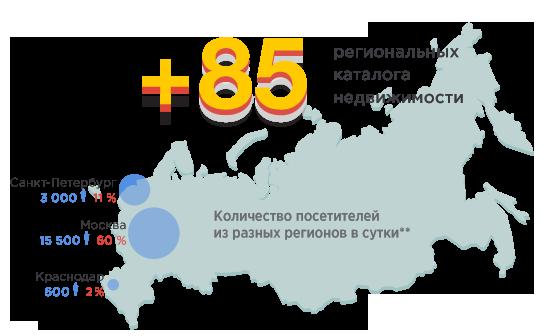 Среднесуточное количество посетителей из разных регионов